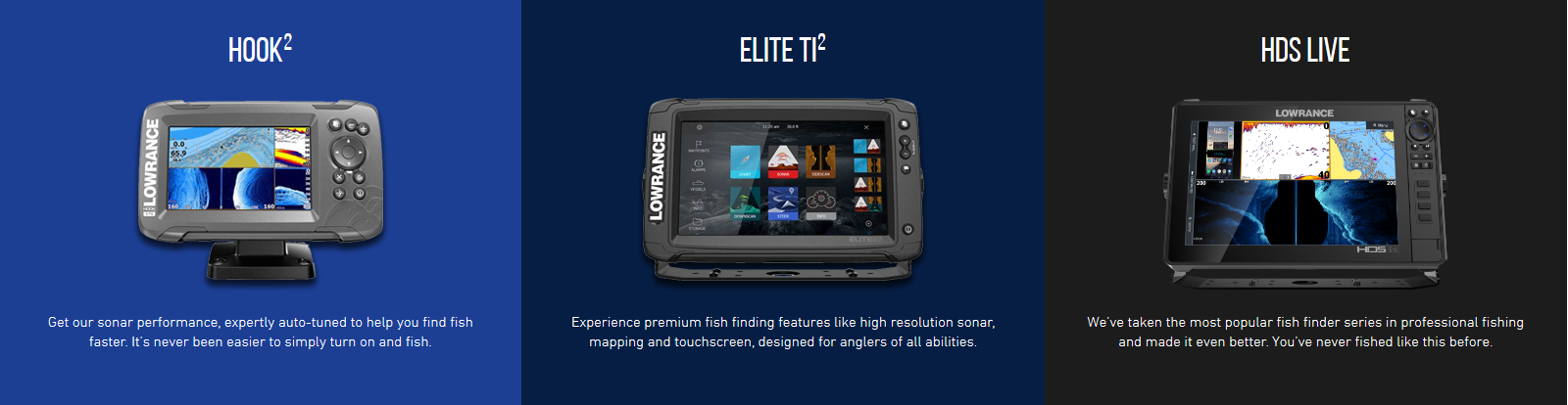 Fish Finder Review 2020